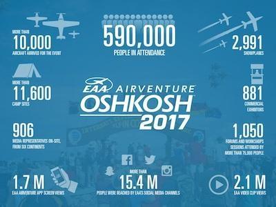 AV-2017-Infographic-0817a